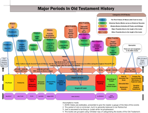 Old Testament Time Line and their link with the Bible